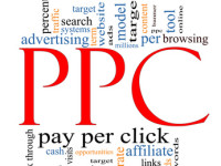 PPC Pay Per Click word cloud